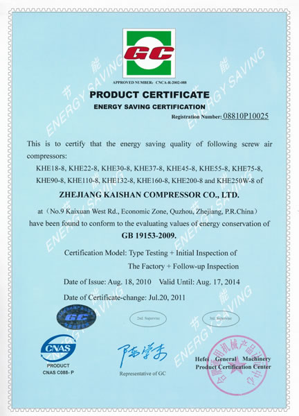 Energy saving certificates of our products